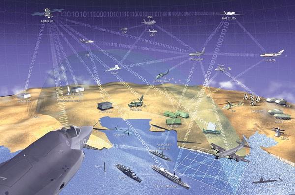 tactical data link
