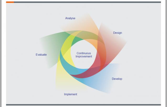 SADL Framework